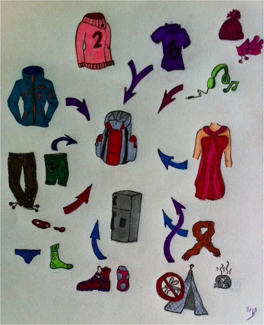 Préparer son sac : ce qu'il faut emmener… et ce qu'il faut laisser chez soi !